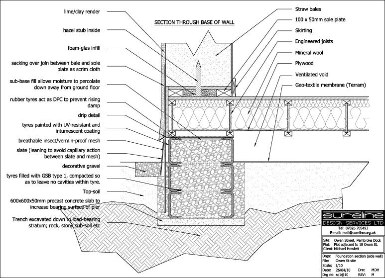eco tect   eco house design and planning from michael howletthome made door furniture   illustrated guide  suffolk latch wood   illustrated guide  stairs construction diagram   illustrated guide